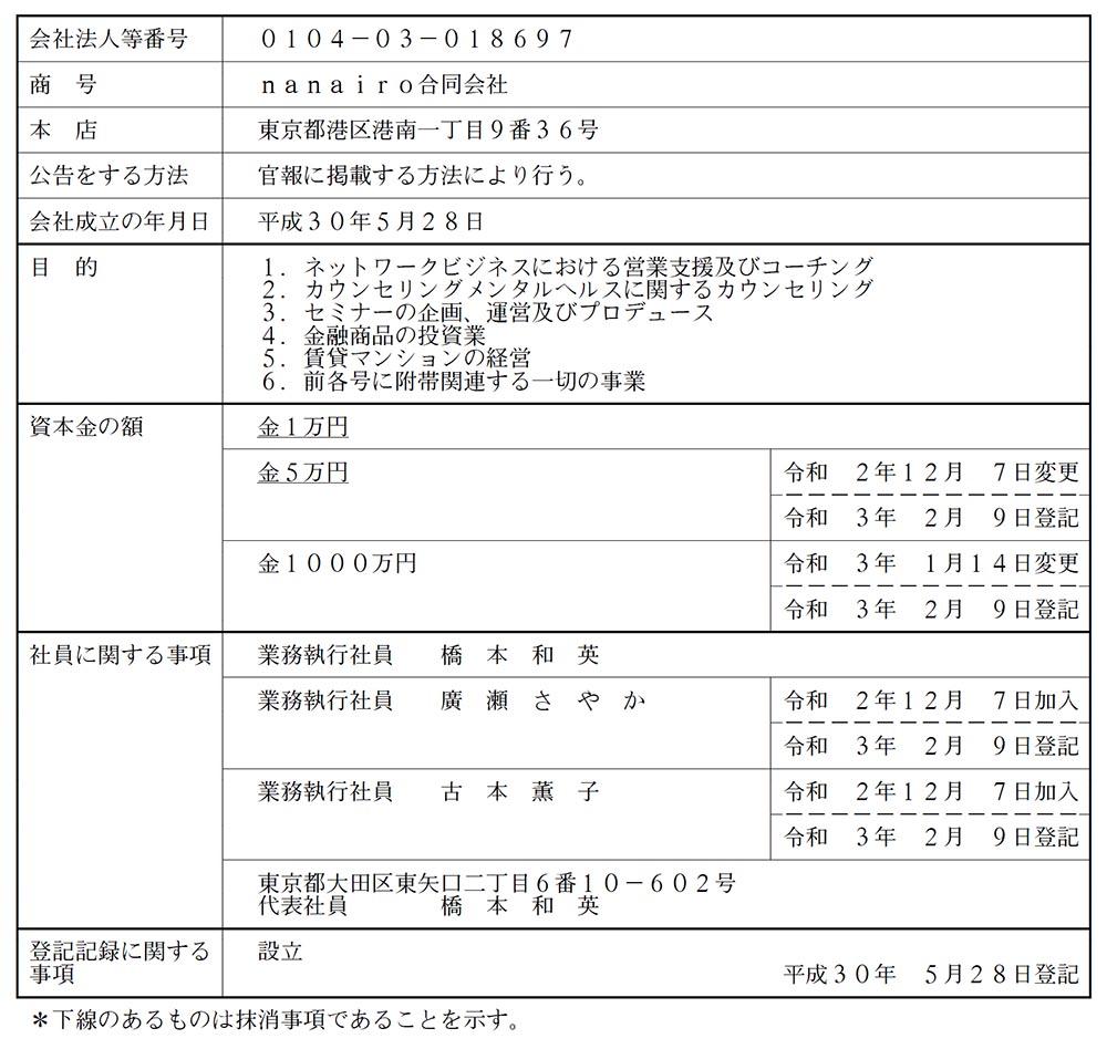 nanairo登記簿
